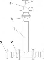 Hydranty przelotowe rurociągów PE
