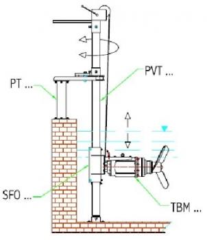 Mikser elektryczny zatapialny CRI-MAN TBM