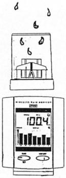 Deszczomierz z radiowym przekazywaniem danych