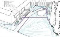 R110 - Systemy nawadniające ogrodów przydomowych